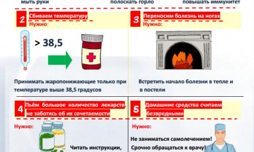 5-oshibok-pri-lechenii-prostudy