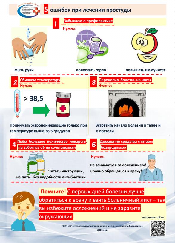 5 ошибок при лечении простуды