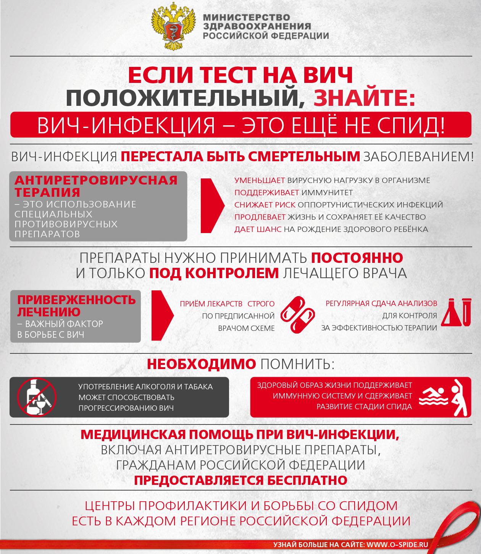 Инфографика 5