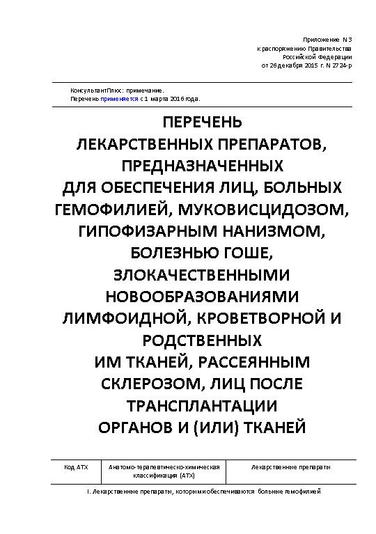 ПЕРЕЧЕНЬ ЛЕКАРСТВЕННЫХ ПРЕПАРАТОВ ДЛЯ БОЛЬНЫХ ГЕМОФИЛИЕЙ МУКОВИСЦИДОЗОМ ...