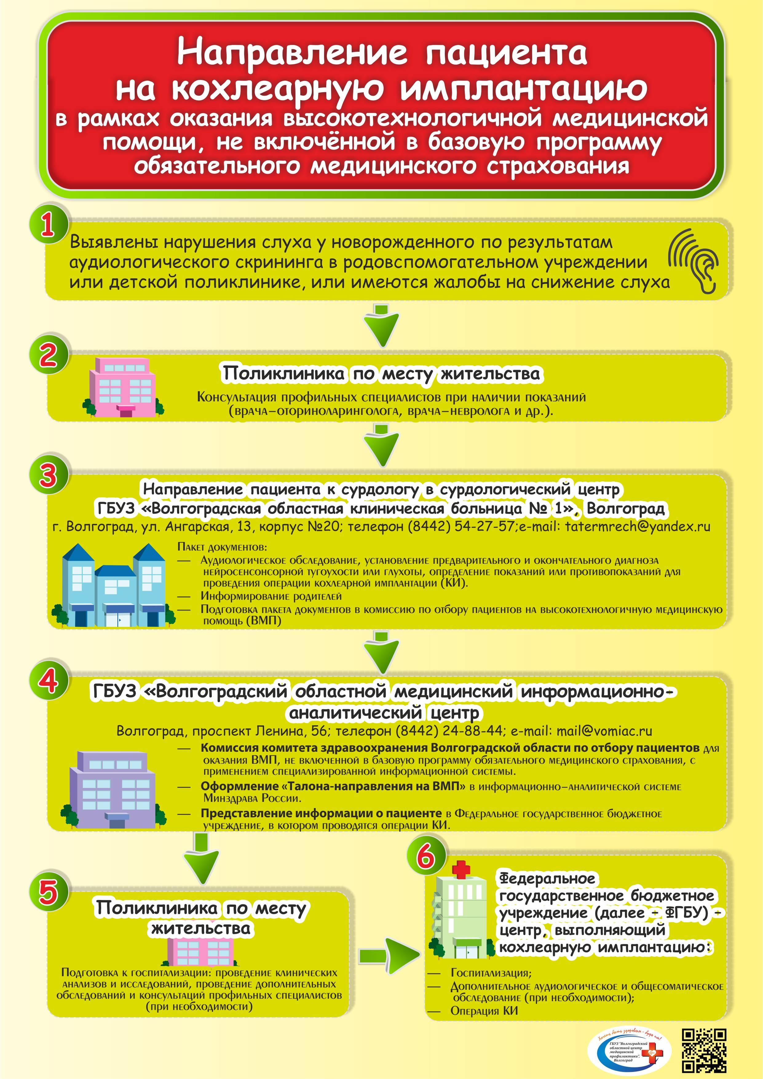 Плакат-Направление-пациента-на-кохлеарную-имплантацию