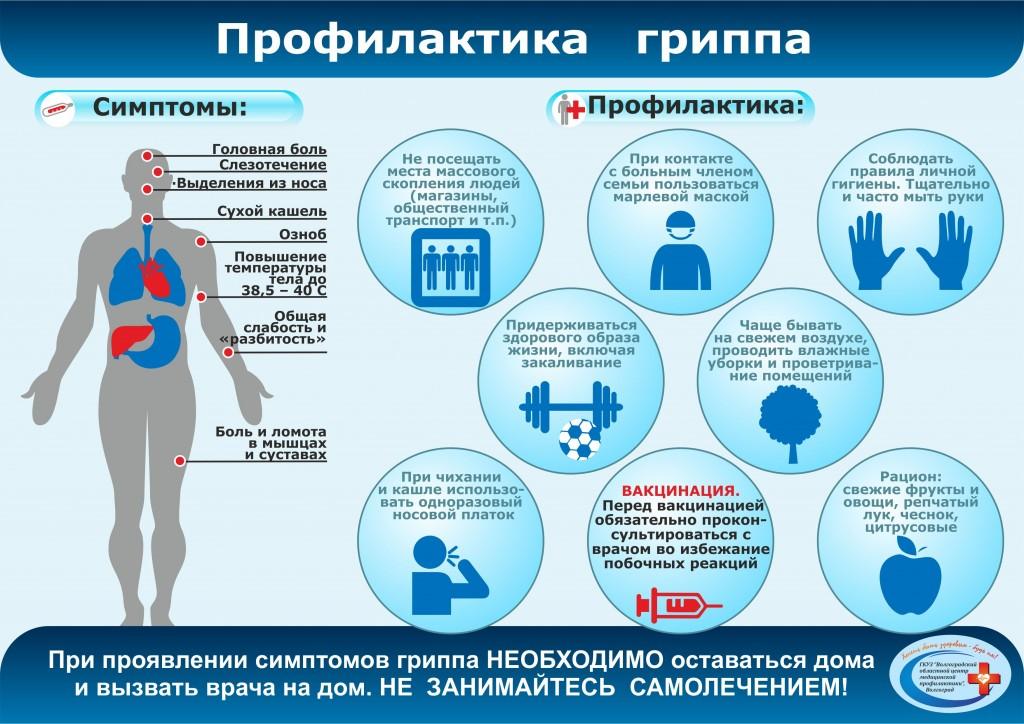 Профилактика-гриппа1-1024x724