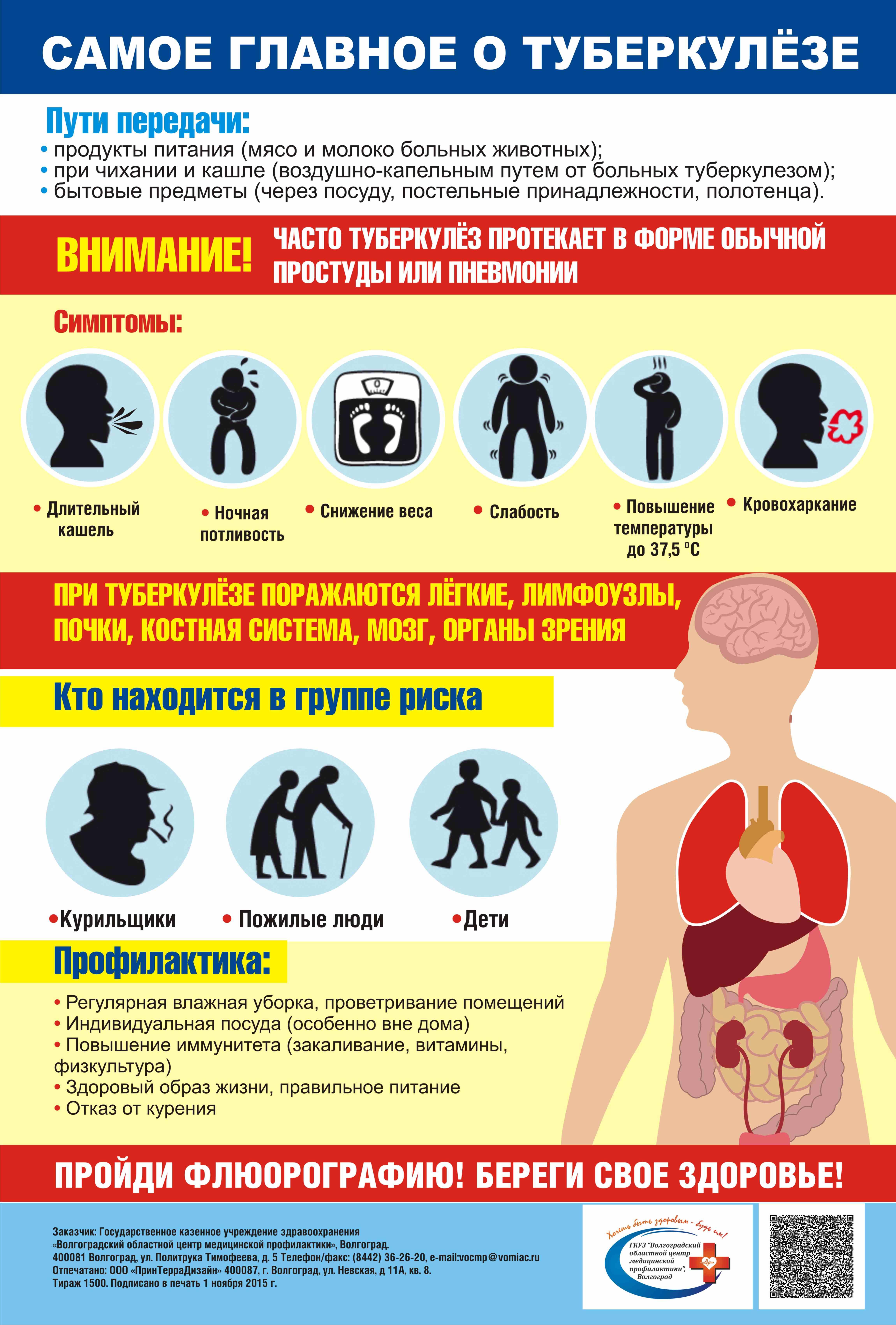 саммое-главное-о-туберкулёзе